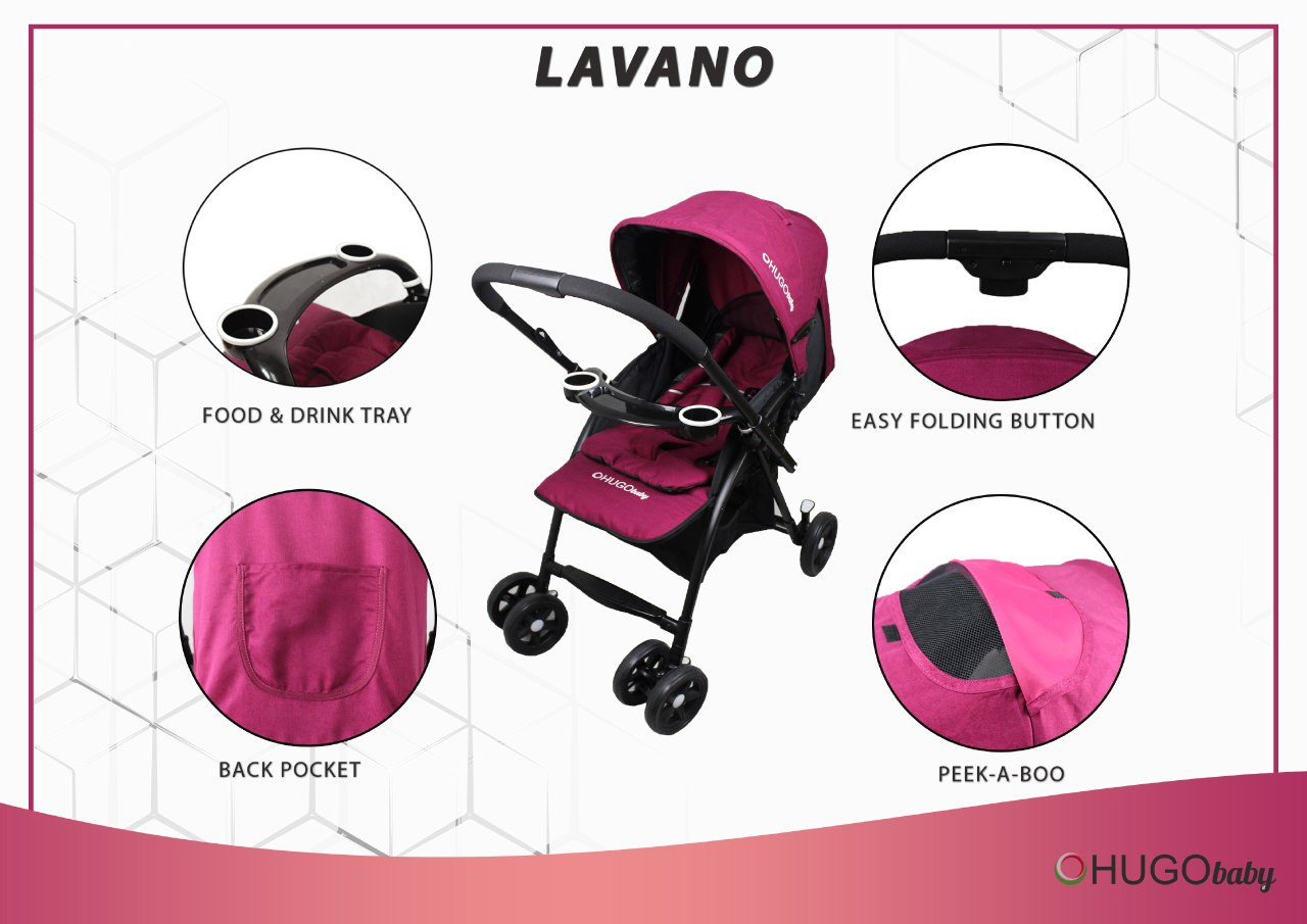 Hugo Baby Lavano Double Facing (Front and Rear) Baby Stroller (TURQUOISE)