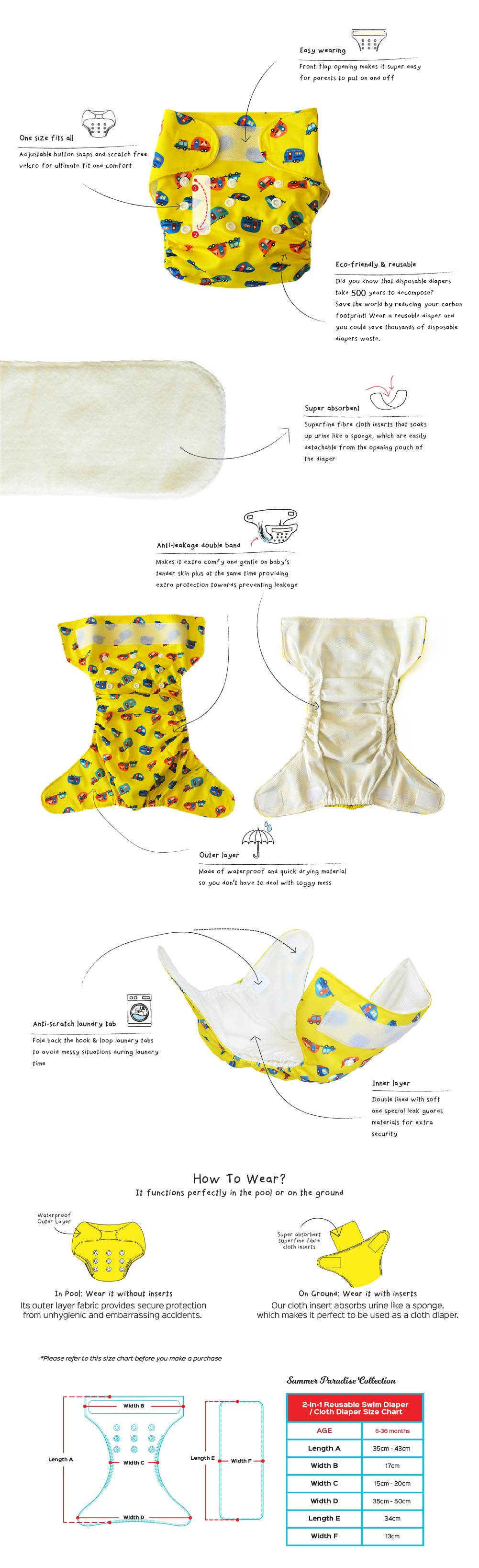 'Cheekaaboo 2-in-1 Reusable Swim Diaper / Cloth Diaper - Surfer (6-36 months) - Summer Paradise'